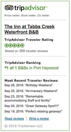 B&B Reviews
